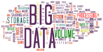 5 steps to exploit your Assets Big Data